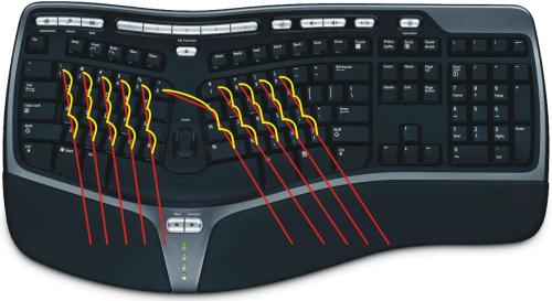 Truly Ergonomic Keyboard | igloocoder com Consulting